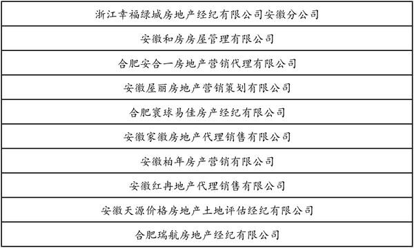 中介协会会员-3.jpg